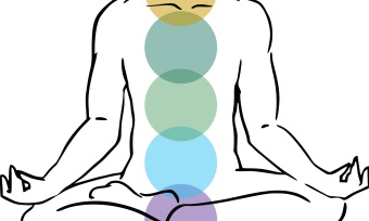 Ayushman 2020: Swasthya: Inner Balance